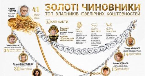 Степан Ивахив: псевдопатриот обувает державу в тендерные лапти и грабит вдову погибшего друга
