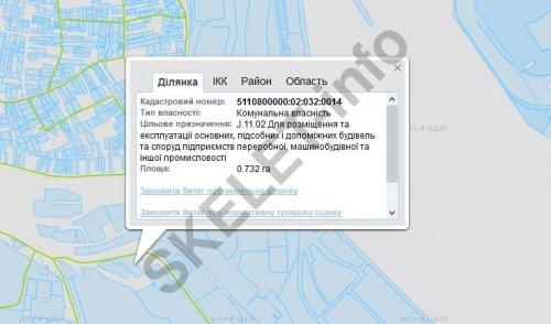 Компания RISOIL S.A., или Коррупция в порту Черноморска