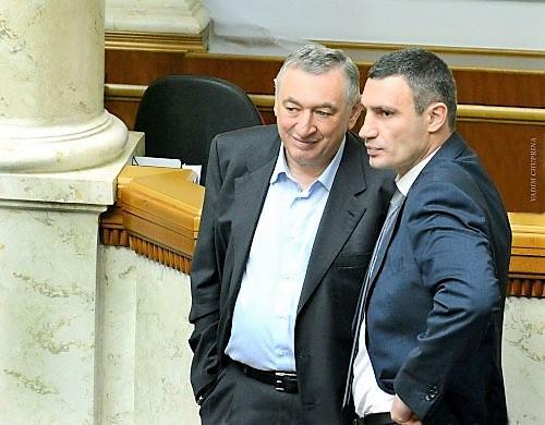 Гурвиц Кличко