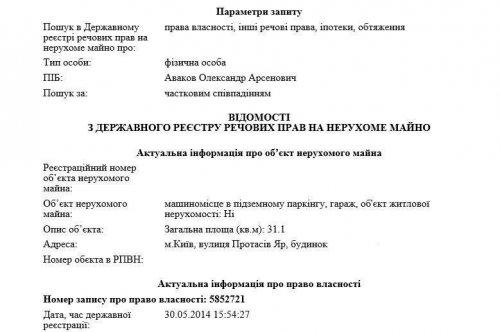 У Авакова-младшего нашли элитную квартиру в центре Киева