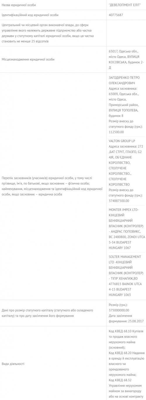 СМИ узнали подробности аферы Одесского горсовета при покупке завода «Краян»