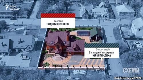 дом Кистион