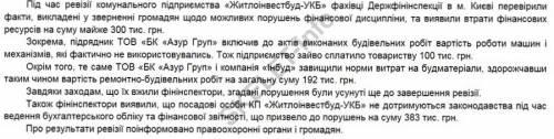 Азур Груп Житлоинвестбуд