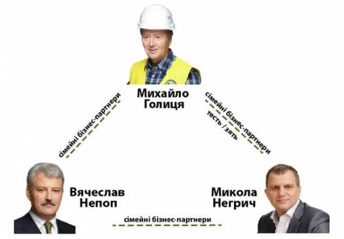 Непоп Схемы