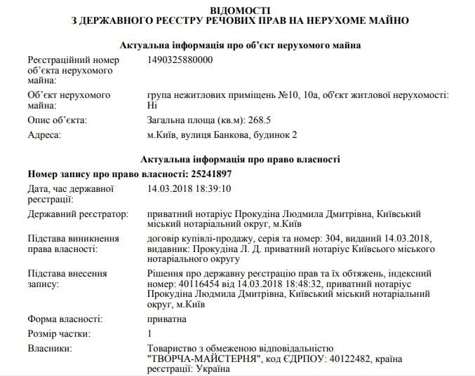 Связанная с Кутовым фирма выкупила часть Дома писателей
