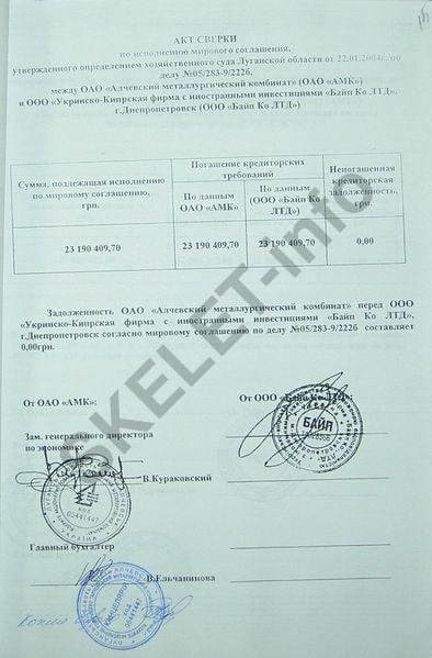Виталий Ковальчук: обанкротит ли Порошенко «сетевой» фальсификатор Банковой?