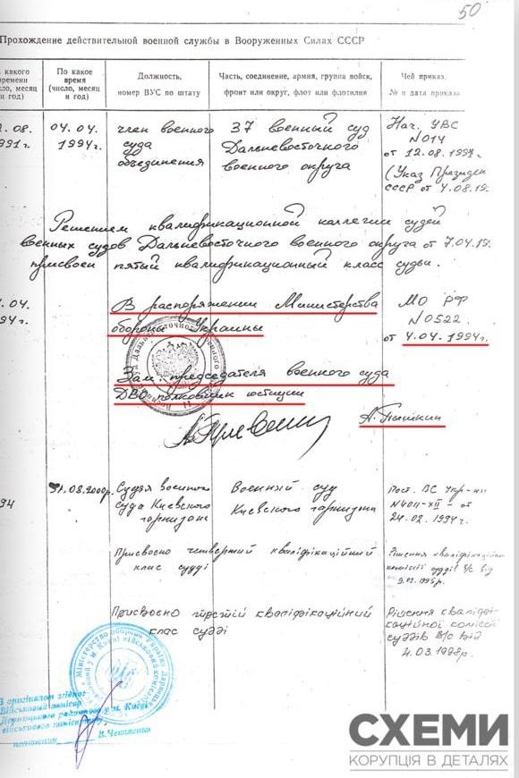 Игорь Бенедисюк