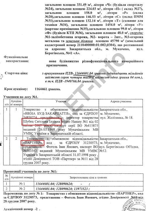 Петёвка Василий: фракция «цимборы» в Верховной Раде. ЧАСТЬ 2