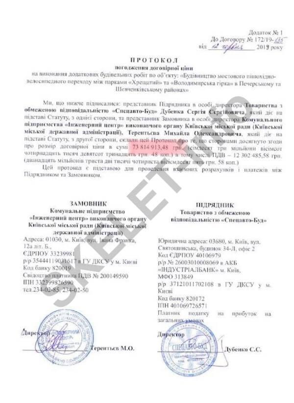 Терентьев Михаил: мосты киевской коррупции
