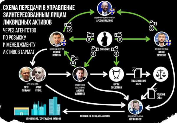 Yanchik_shema.jpg