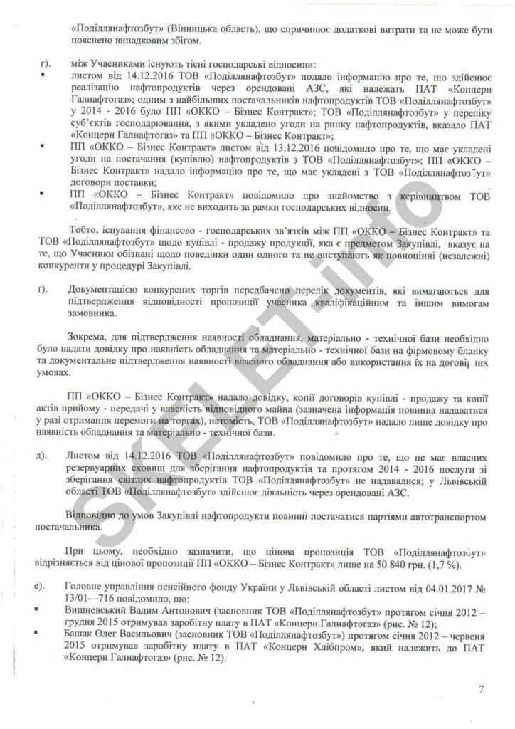 Антонов Виталий: мутный бензин «ОККО». ЧАСТЬ 2