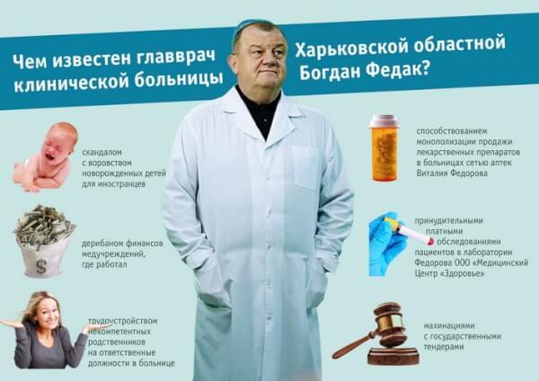 Богдан Федак